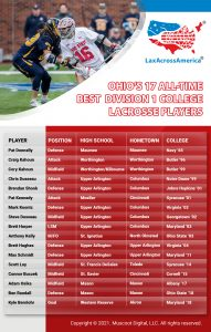 Ohio's 17 All-Time Best Division 1 College Lacrosse Players